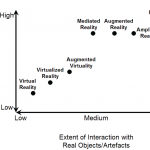 Classification of reality concepts