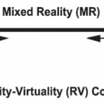 Order of reality concepts